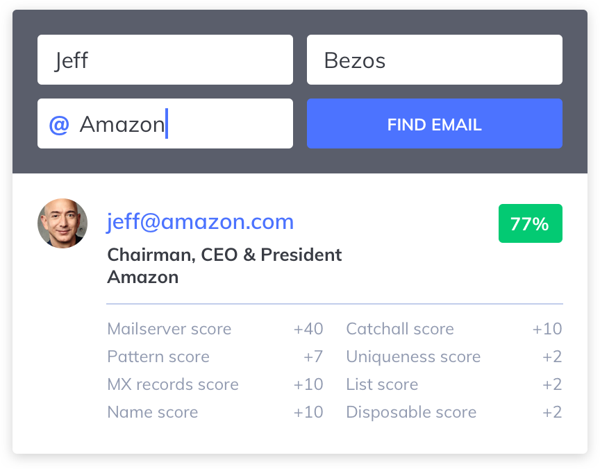 Email Finder - Find Any Email Address in Seconds